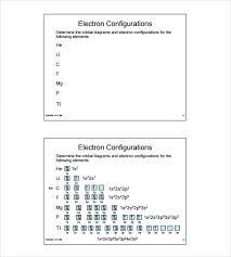 Electron Orbital Configuration Chart Sample Electron Configuration Chart Templates 6 Free