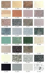 formica countertop colors laminate