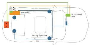 kicker ff3ca10sa full system upgrade camaro system diagram