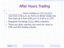 After Hours Trading Quotes Impressive After Hours Options Trading Quotes