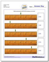 Inches Measurement