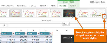 Charts Tutorial At Gcflearnfree