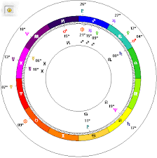 Natal Chart Software Astrology Software 101 What Are The Top 5 Astrology
