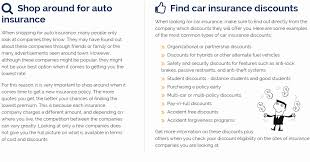 Car Insurance Quotes Az Delectable Compare Car Insurance Quotes Az Beautiful Number E Car Insurance