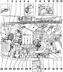 vw golf engine diagram tsb wiring diagrams i have a 1996 vw golf 2 0 automatic trans when start the car it rh