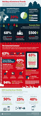 what are some statistics and trends of e commerce holiday holidaytrends infographic