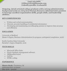 Wonderful Resume Objective For Hr Director Ideas Example Resume