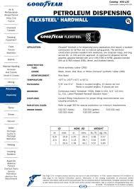 Petroleum Dispensing Catalog Supersedes Catalog Air