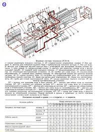 Курсовая работа Определение основных параметров тепловоза ТЭ  Курсовая работа тепловоз 2тэ116