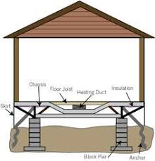 double wide mobile home duct work crossover layout diagram 6db335078f0cd41e461d38ac479e2ca2 jpg 236×245 double wide