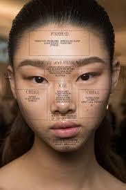 Pimple Chart Www Bedowntowndaytona Com