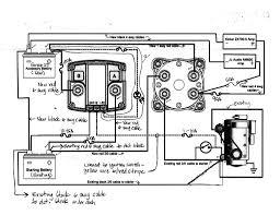 99 moomba wiring diagram not lossing wiring diagram • 1999 moomba wiring diagram detailed wiring diagram rh 7 6 ocotillo paysage com 3 way