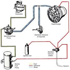supercharger fuel pump modification supplementary pump plumbing wiring