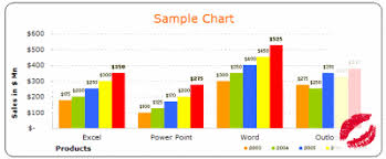 Microsoft Excel Free Templates Free Excel Chart Templates Make Your Bar Pie Charts Beautiful