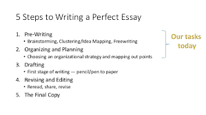 steps to writing an informative essay preparing informative and how to write a conclusion paragraph essay writing