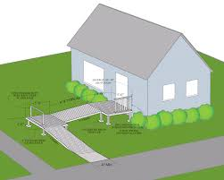 com how to build a wheelchair ramp the site has a design it yourself but requires windows