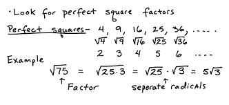 algebra topics
