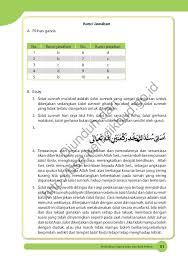 Perhatikan daftar pernyataan berikut ini. Pendidikan Agama Islam Dan Budi Pekerti Buku Guru Kls 8
