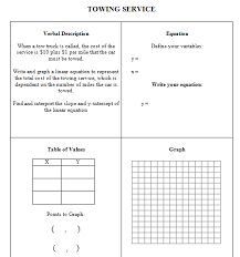 pin on all things secondary math