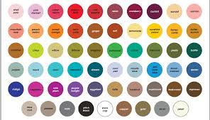 Adirondack Alcohol Ink Color Chart Color Chart Alcohol