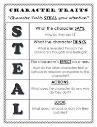 Steal Characterization Chart Character Traits Mnemonic Device Steal