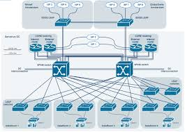 Datacenter Switching Design Serverius Switching Network Upgrade Colocation Datacenter