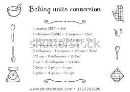 Kitchen Measures Conversion Titlecompany Info