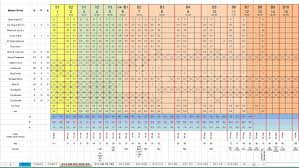 Bud Candy Feeding Chart Tweaked House And Garden Schedule Nutrient And Additives