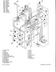 Wiring diagram starter motor