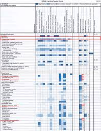 fig 1 ies handbook 9th edition p 10 13 image to enlarge