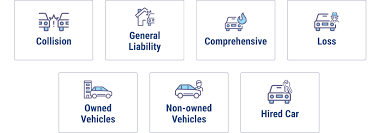 However, it doesn't cover any damage to the car you've borrowed or rented. Commercial Vehicle Insurance Cost Coverage And More Trusted Choice