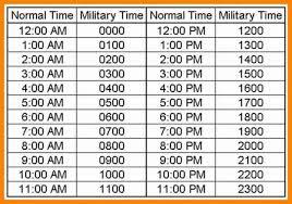 Printable Time Chart Taiko Us