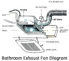 bathroom fan motor replacement clean ceiling fan motor replacement bathroom fan replacement splendid bathroom exhaust fan