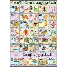Tamil Ezhuthukal Chart Tamil Letters Chart Alphabet Fonts Alphabet Charts