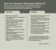 How Are Jehovahs Witnesses Different From Other Religions
