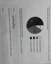 завуч подвёл итоги контрольной работы по математике в пятых  Загрузить jpg