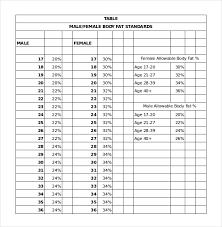 Printable Body Measurement Chart Pdf Body Measurement Log Jasonkellyphoto Co