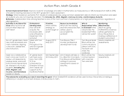 Sample Personal Action Plan Personal Action Plan Template Experimental Brilliant Ideas Of Sample 5