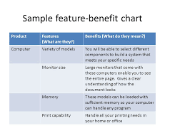 Product Feature Benefit Chart Marketing 2 08 2 08b Analyze Product Information To