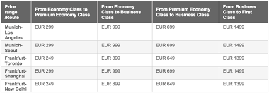 Lufthansa Flyers Can Now Upgrade With Cash