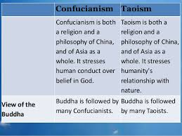 writing introductions for taoism essay taoism and confucianism comparison essay