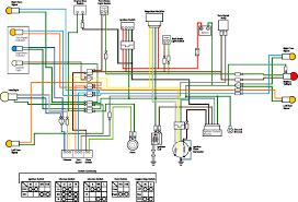honda 70 wiring diagram simple wiring diagram site honda mini trail 70 wiring simple wiring diagram site honda 20 hp wiring diagram ct70 wiring