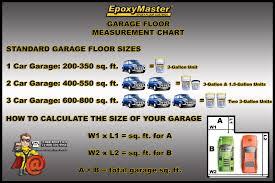 how to measure a garage floor floor paint photo gallery