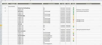 Excel bietet sich sehr gut an, um die berechnung der zuschlagskalkulation bzw. Kochrezepte Rezepte Kalkulieren Excel