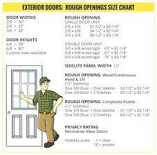 interior door opening interior door rough openings exterior door rough openings interior sliding barn door rough