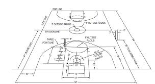 basketball court surfacing layton ut