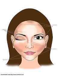 contour makeup cheat sheet