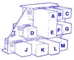 volvo td fuse box block circuit breaker diagram acirc carfusebox volvo 760 td 1988 fuse box block circuit breaker diagram