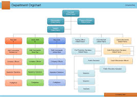 example of org examples department organizational chart