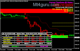 Real Time Commodity Charts India Mt4guru Com Mt4 All Segment Data For Rs 350 Nse Cash Nse